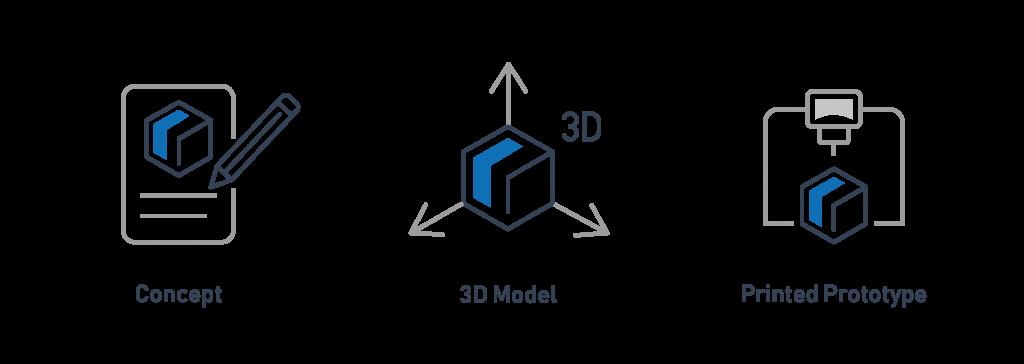 3D Product Prototype Design